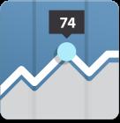 Agency Elevation Analytics Dashboard
