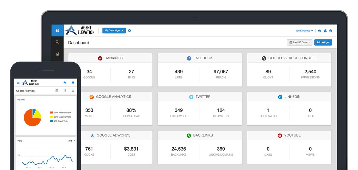 Agent Elevation Analytics Dashboard